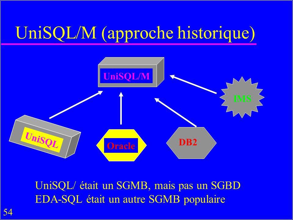UniSQL/M (approche historique)