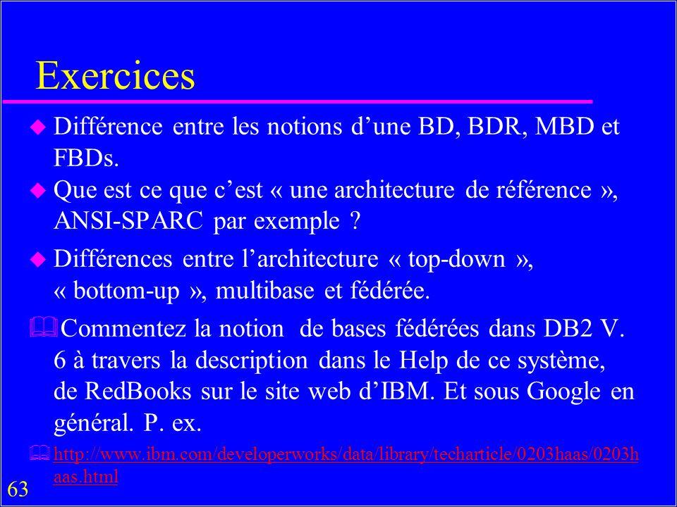 Exercices Différence entre les notions d'une BD, BDR, MBD et FBDs.