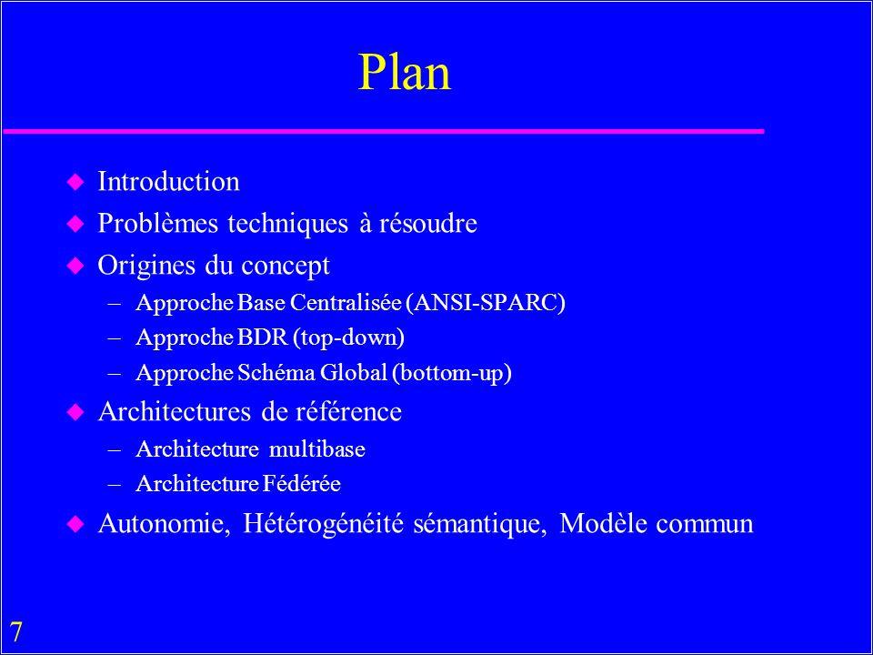 Plan Introduction Problèmes techniques à résoudre Origines du concept