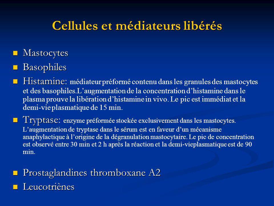 Cellules et médiateurs libérés