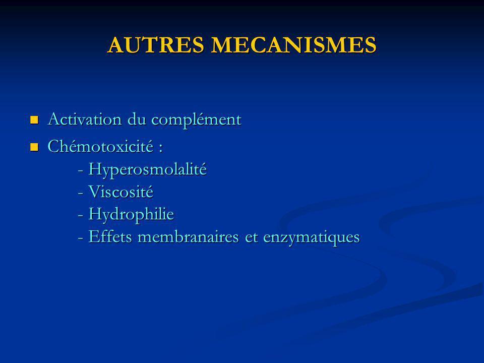 AUTRES MECANISMES Activation du complément