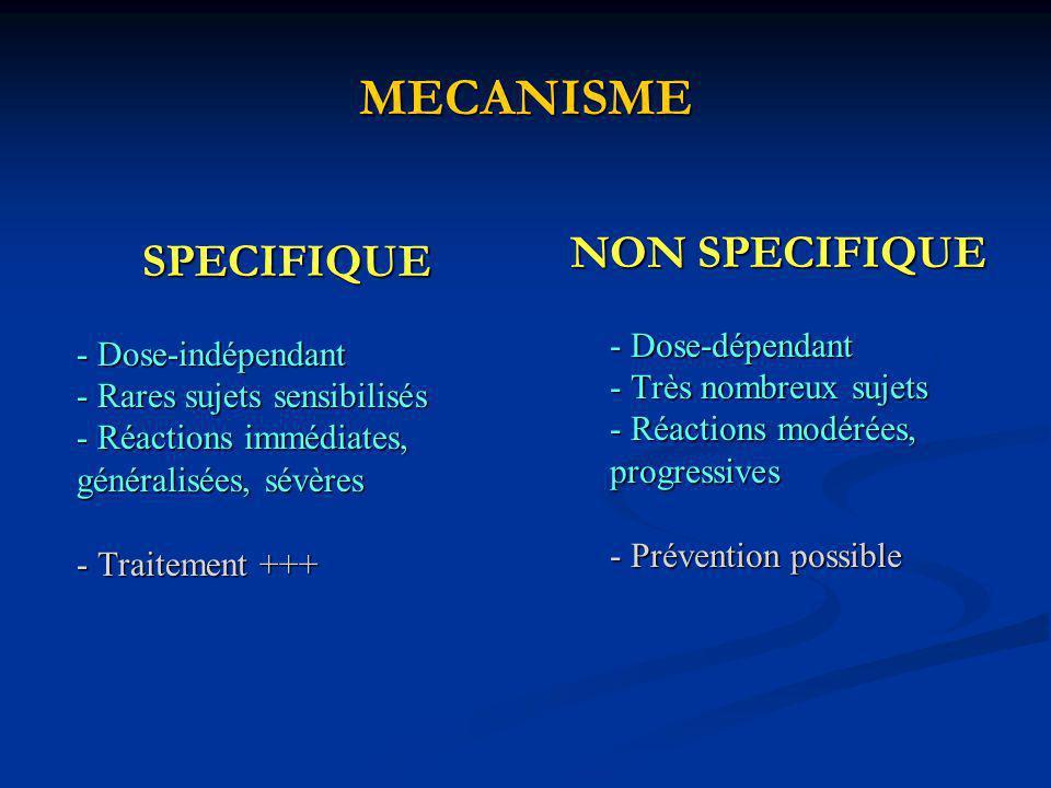 MECANISME NON SPECIFIQUE - Dose-dépendant - Très nombreux sujets - Réactions modérées, progressives - Prévention possible.