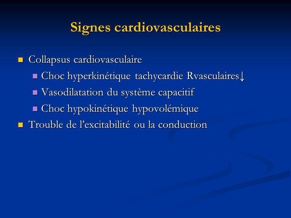 Signes cardiovasculaires