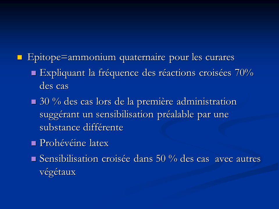 Epitope=ammonium quaternaire pour les curares