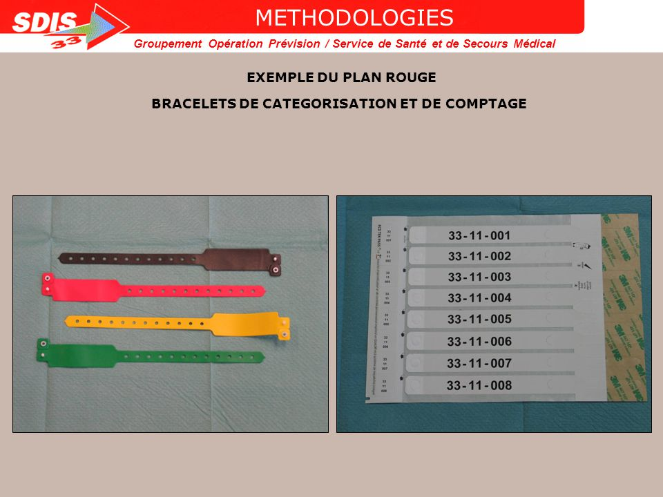 BRACELETS DE CATEGORISATION ET DE COMPTAGE