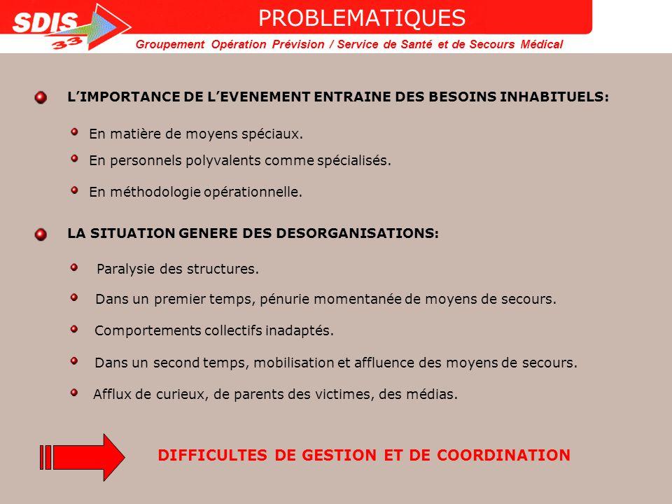 PROBLEMATIQUES DIFFICULTES DE GESTION ET DE COORDINATION