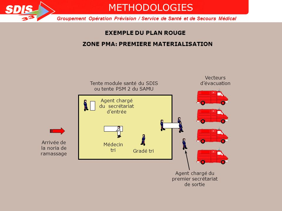 ZONE PMA: PREMIERE MATERIALISATION