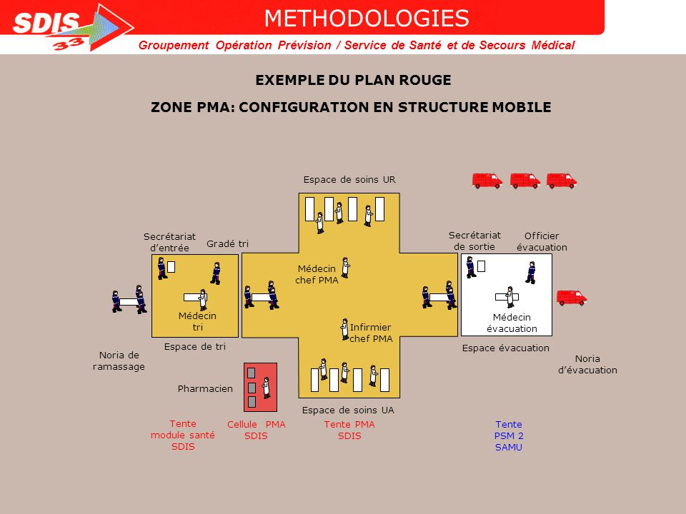 ZONE PMA: CONFIGURATION EN STRUCTURE MOBILE