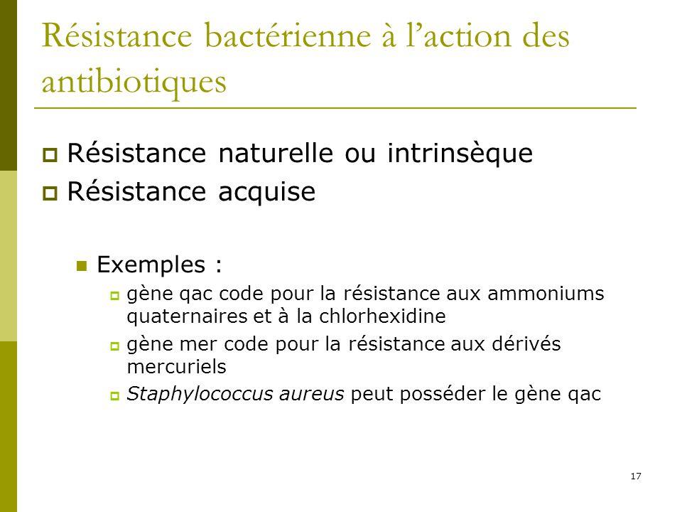 Résistance bactérienne à l'action des antibiotiques
