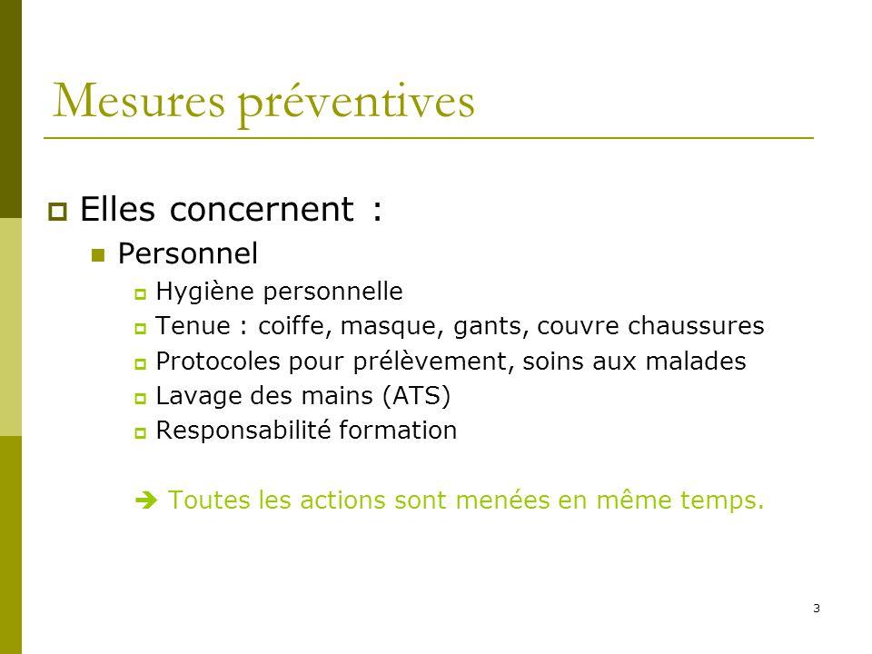 Mesures préventives Elles concernent : Personnel Hygiène personnelle