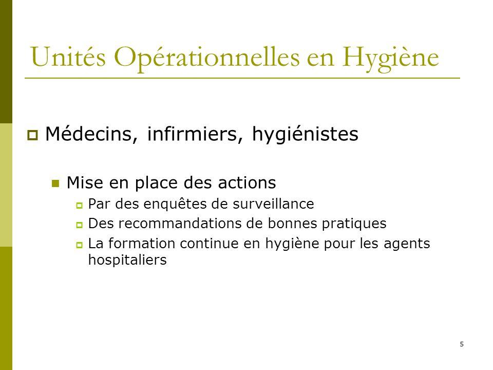 Unités Opérationnelles en Hygiène