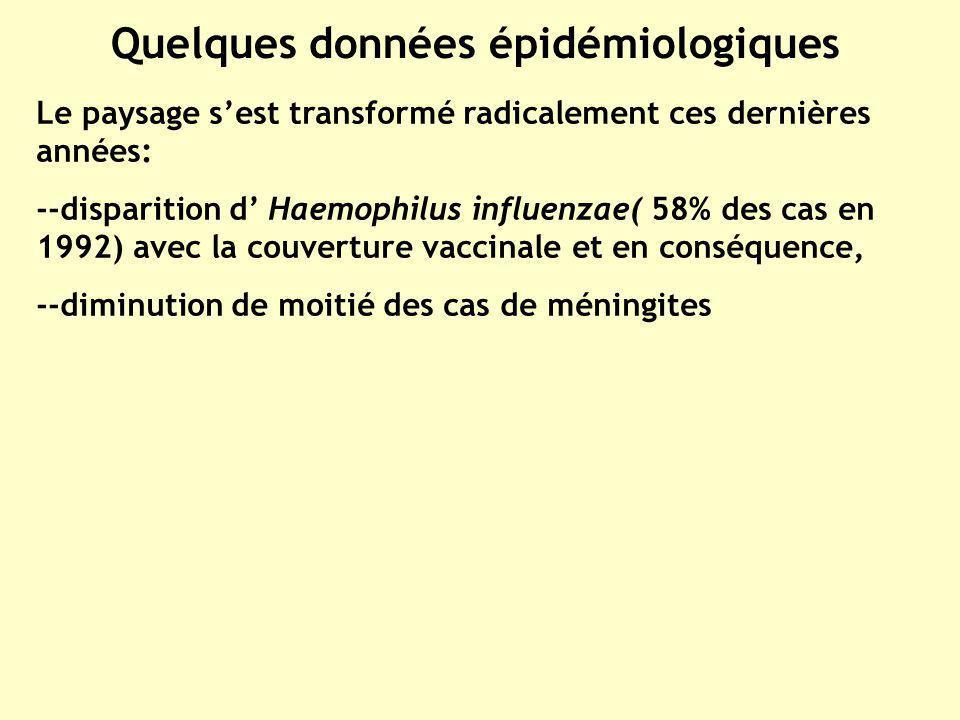 Quelques données épidémiologiques