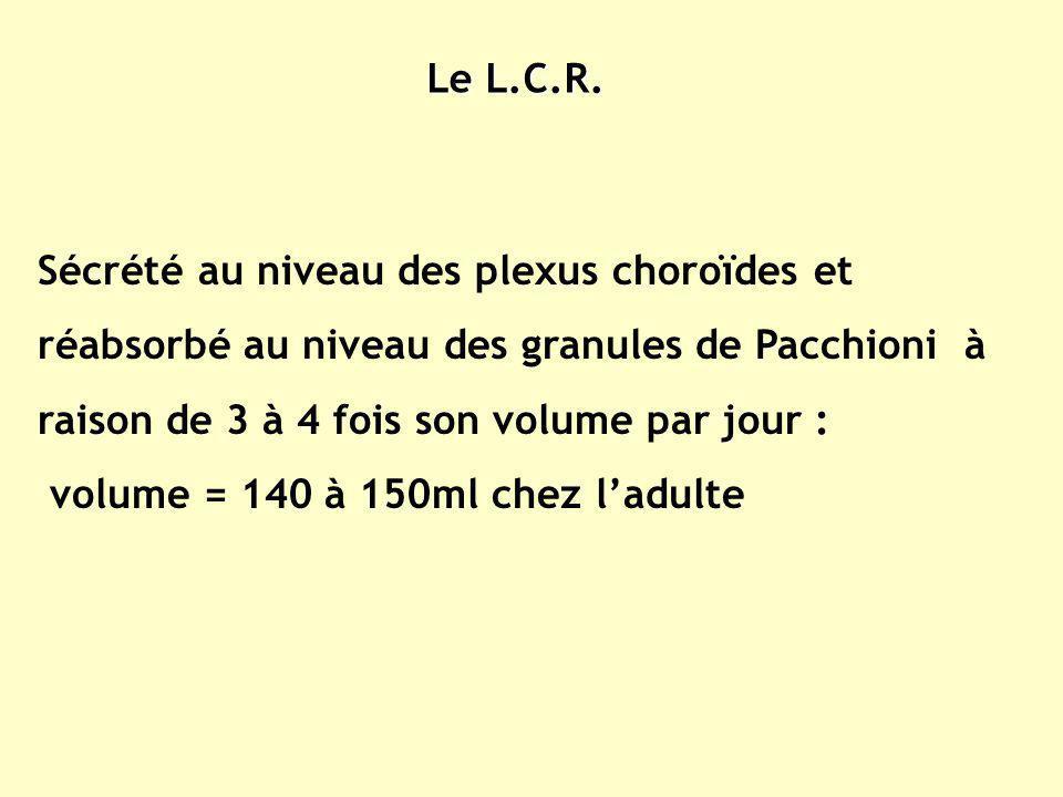 Le L.C.R. Sécrété au niveau des plexus choroïdes et. réabsorbé au niveau des granules de Pacchioni à.