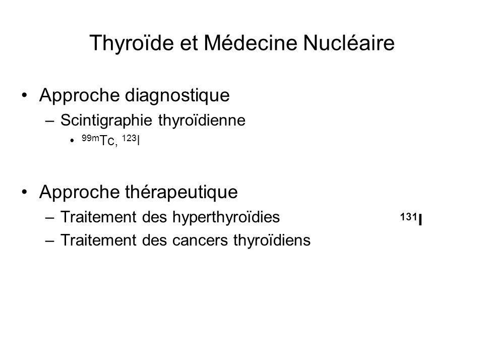 Thyroïde et Médecine Nucléaire