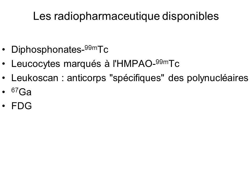 Les radiopharmaceutique disponibles