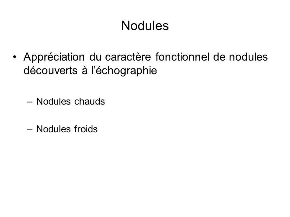 Nodules Appréciation du caractère fonctionnel de nodules découverts à l'échographie. Nodules chauds.