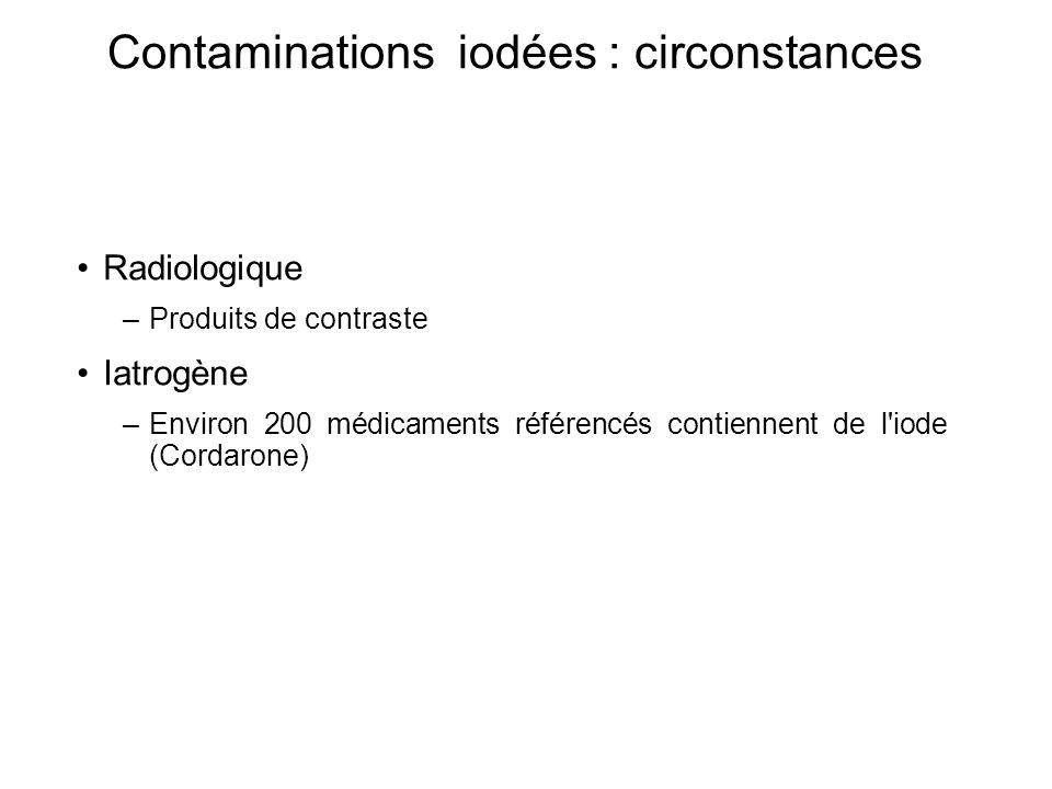 Contaminations iodées : circonstances