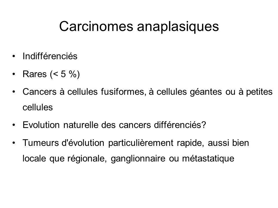 Carcinomes anaplasiques