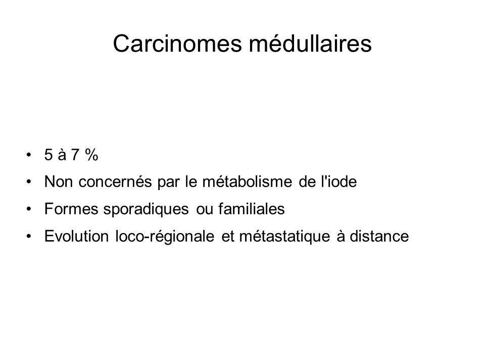 Carcinomes médullaires