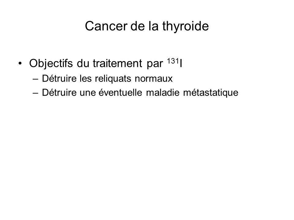 Cancer de la thyroide Objectifs du traitement par 131I