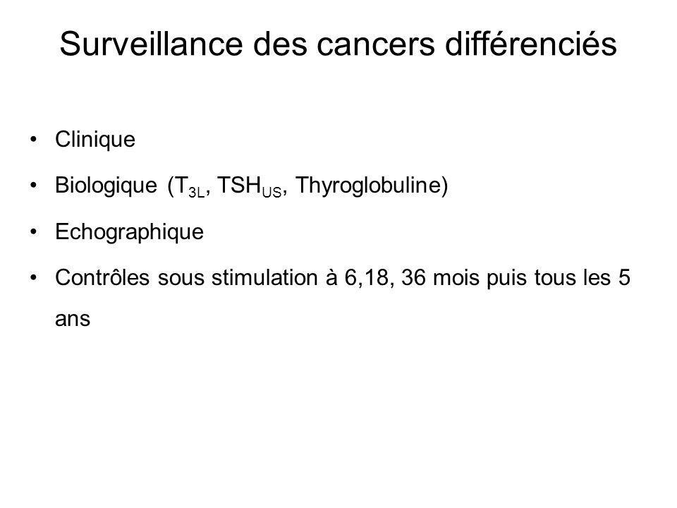 Surveillance des cancers différenciés