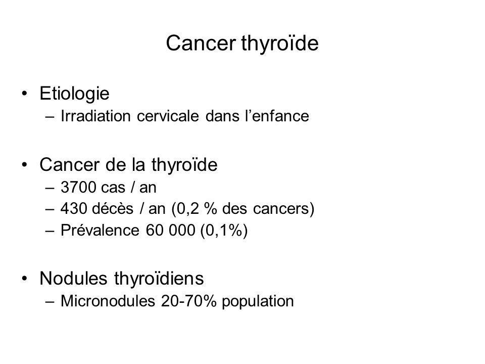 Cancer thyroïde Etiologie Cancer de la thyroïde Nodules thyroïdiens