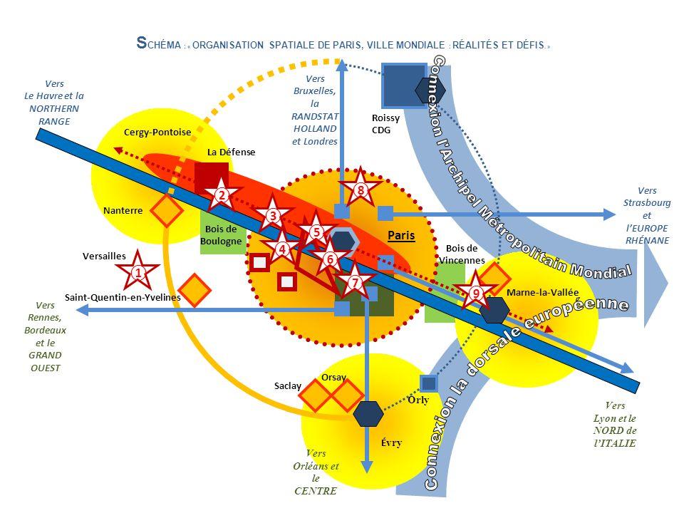 Connexion l Archipel Métropolitain Mondial