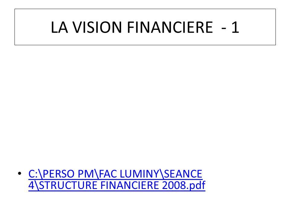 LA VISION FINANCIERE - 1 C:\PERSO PM\FAC LUMINY\SEANCE 4\STRUCTURE FINANCIERE 2008.pdf