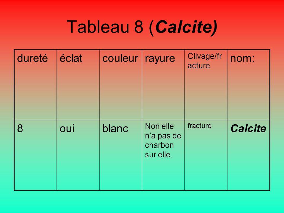 Tableau 8 (Calcite) dureté éclat couleur rayure nom: 8 oui blanc