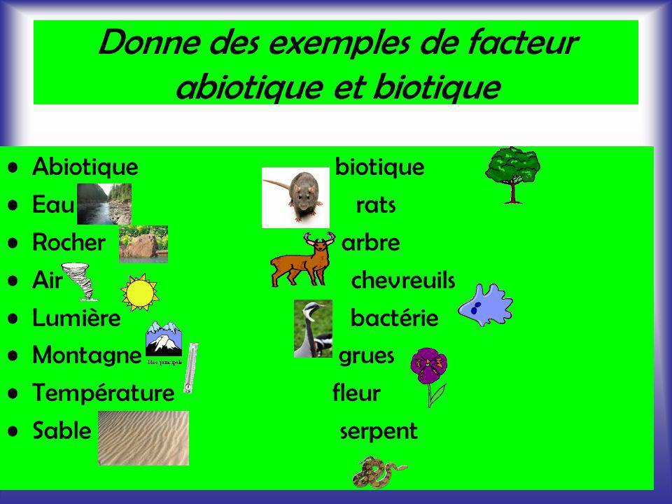 Donne des exemples de facteur abiotique et biotique