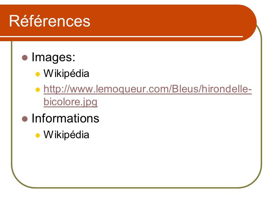 Références Images: Informations Wikipédia