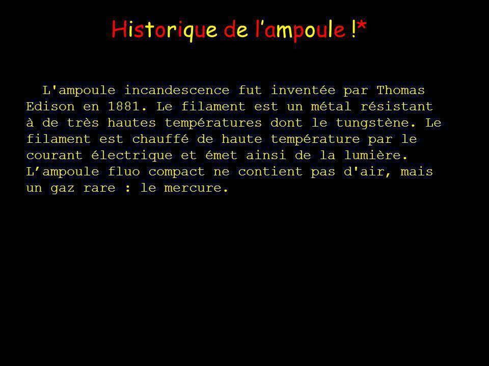 Historique de l'ampoule !*