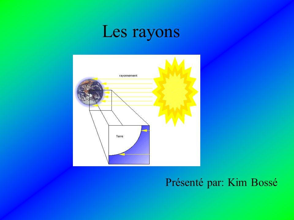 Présenté par: Kim Bossé