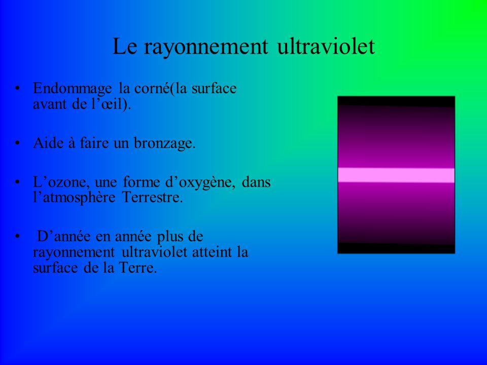 Le rayonnement ultraviolet