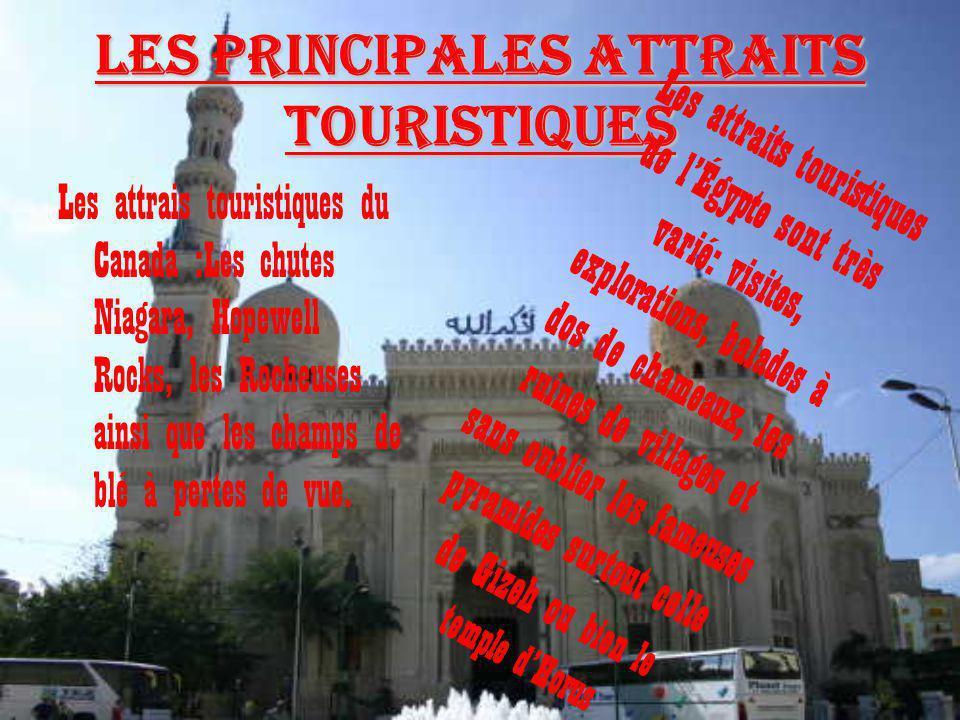 Les principales Attraits touristiques