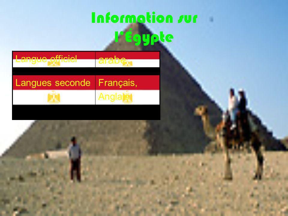 Information sur l'Égypte