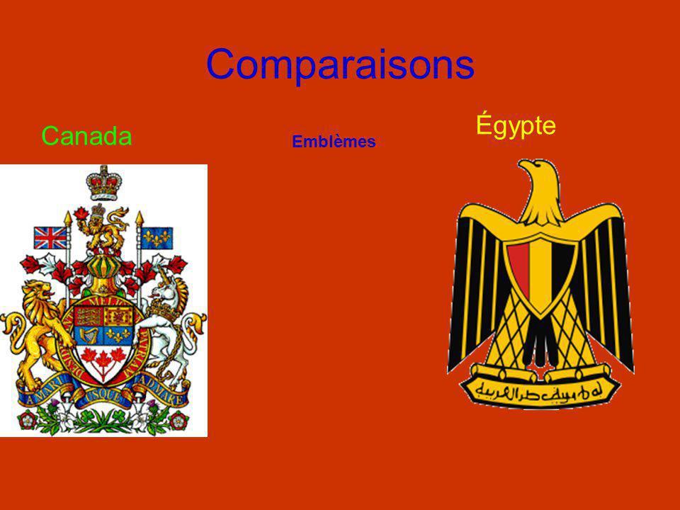 Comparaisons Égypte Canada Emblèmes