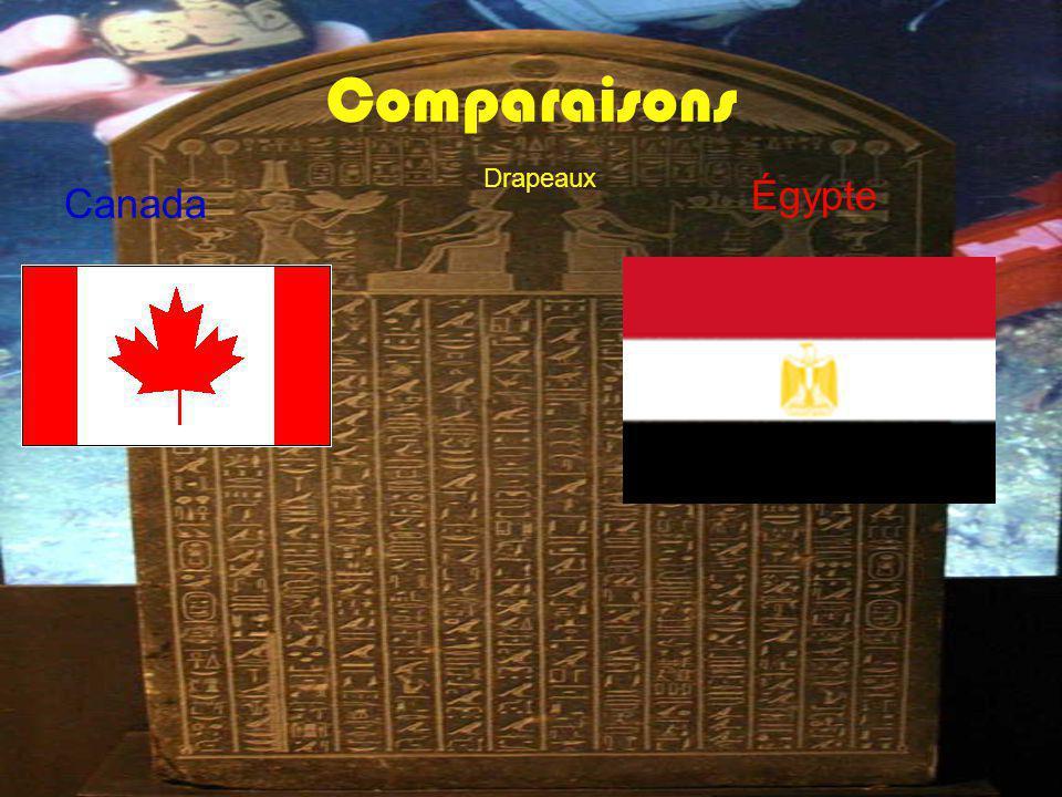 Comparaisons Drapeaux Égypte Canada