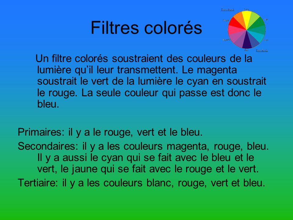 Filtres colorés