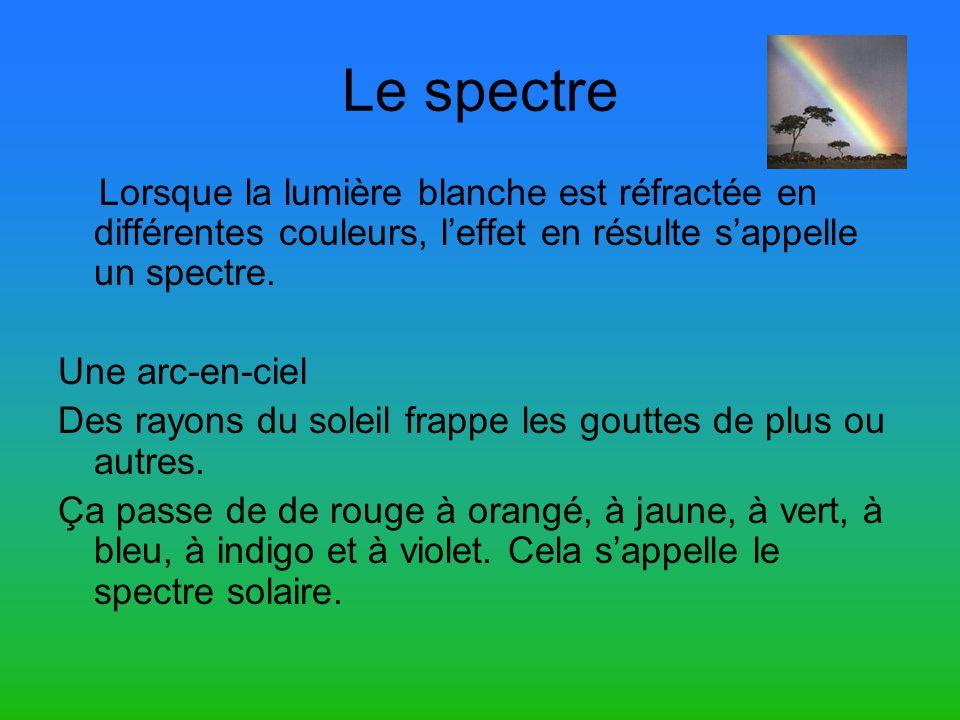 Le spectre Lorsque la lumière blanche est réfractée en différentes couleurs, l'effet en résulte s'appelle un spectre.