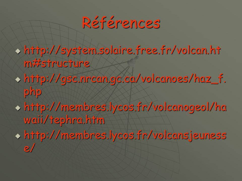 Références http://system.solaire.free.fr/volcan.htm#structure
