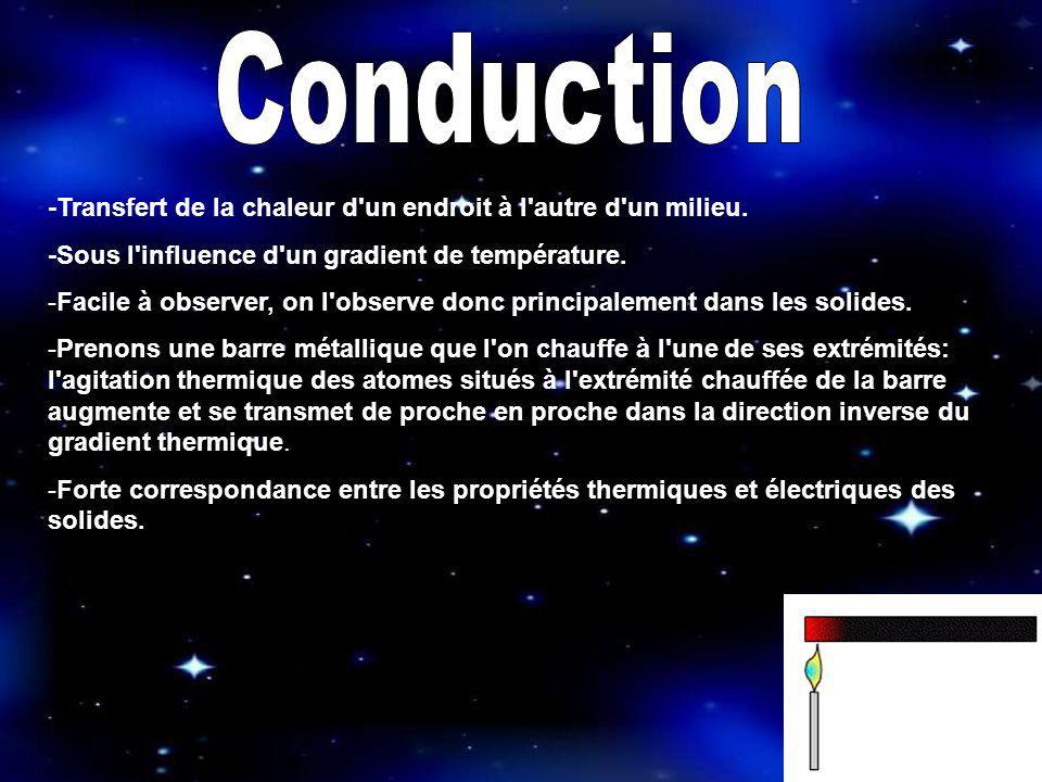 Conduction -Transfert de la chaleur d un endroit à l autre d un milieu. -Sous l influence d un gradient de température.