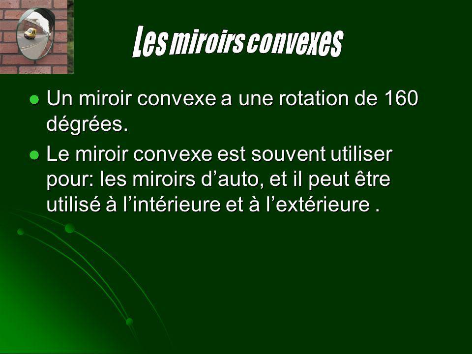 Les miroirs convexes Un miroir convexe a une rotation de 160 dégrées.