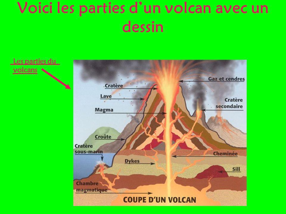 Voici les parties d'un volcan avec un dessin