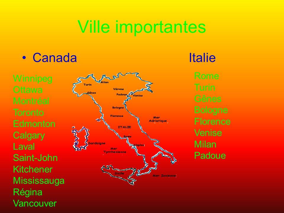 Ville importantes Canada Italie Winnipeg Rome Ottawa Turin Montréal