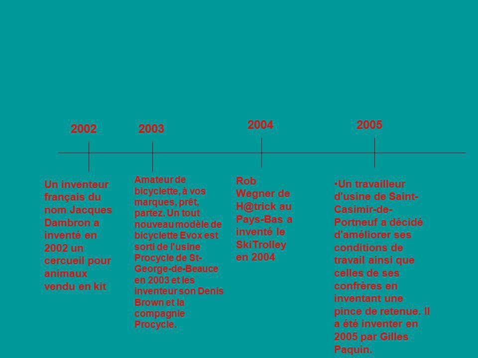 2004 2005. 2002. 2003.