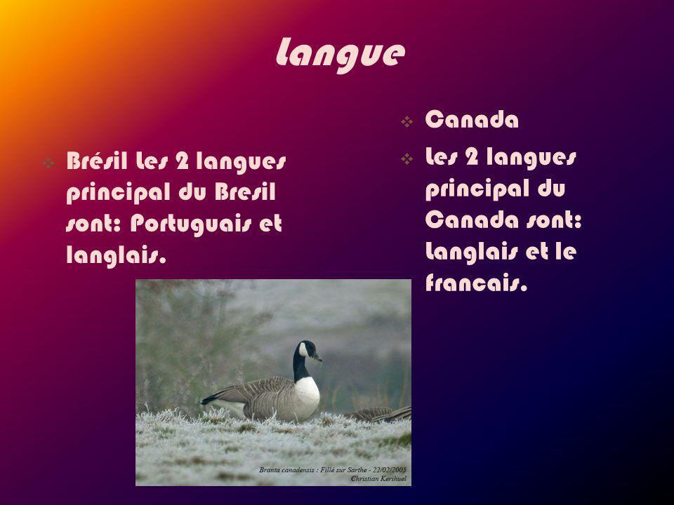 Langue Canada. Les 2 langues principal du Canada sont: Langlais et le francais.