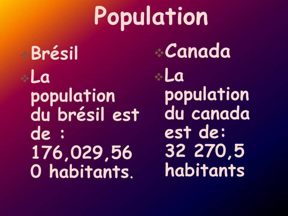 Population Canada Brésil