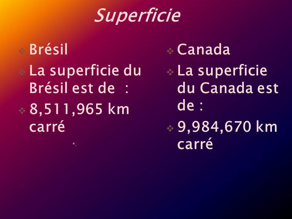 Superficie Brésil La superficie du Brésil est de : 8,511,965 km carré