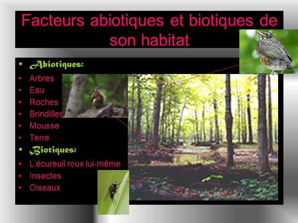 Facteurs abiotiques et biotiques de son habitat